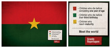burkina