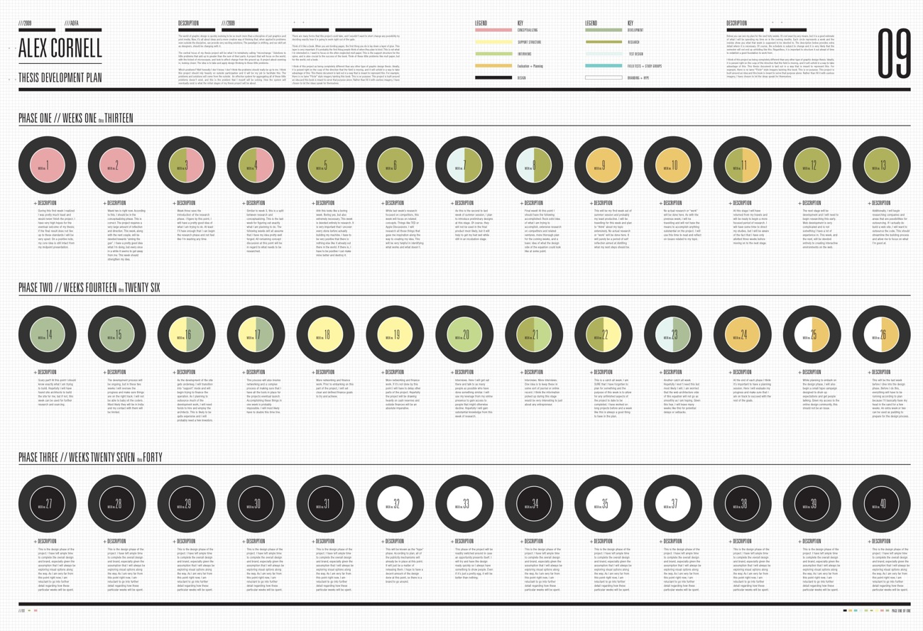 the graphic design thesis iso blog the blog of scott hansen  plan