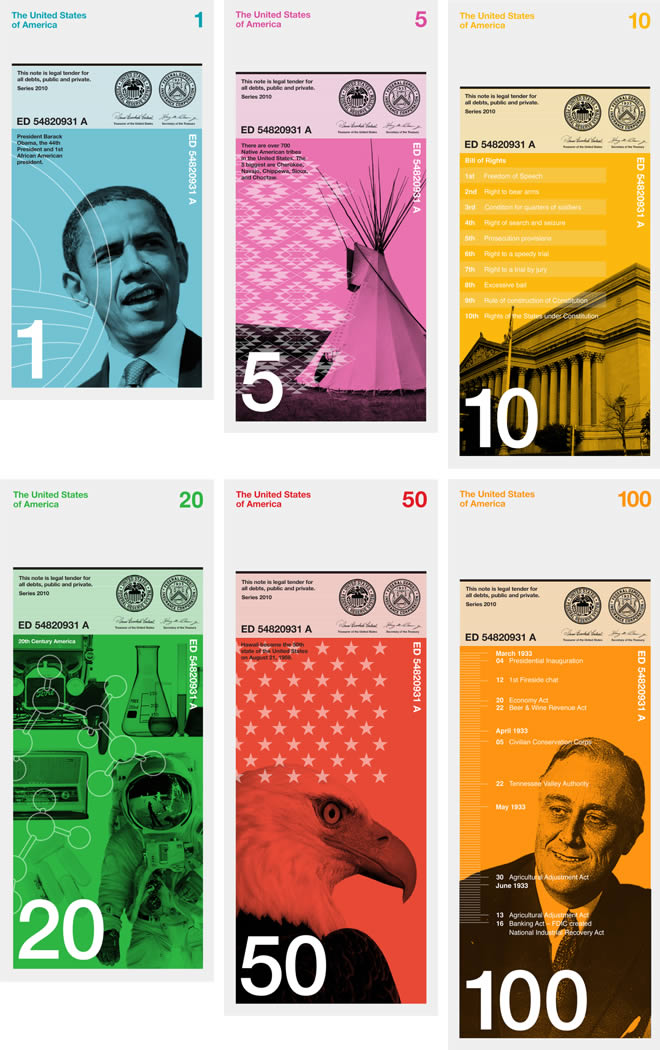The US Dollar needs a redesign? » ISO50 Blog – The Blog of Scott